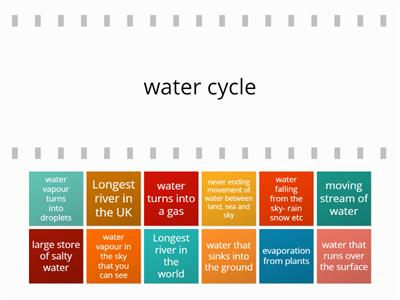 water cycle keyword grid