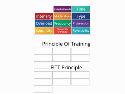 Principles of training vs FITT 2