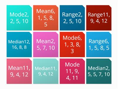 KES Basic mean, median, mode, range