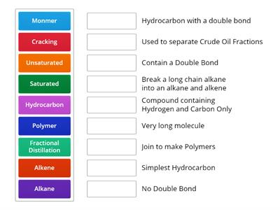 Crude Oil Key Words