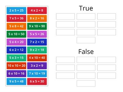 True False Easy tables