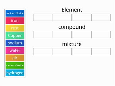 Elements, compounds and mixtures txc