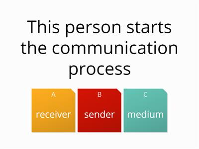 communication - quiz