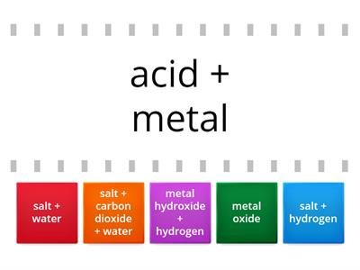 8C2 reactions of acids and metals simple text