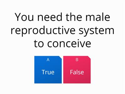 male reproduction true or false