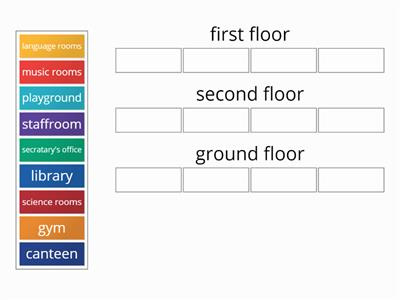 which floor text A