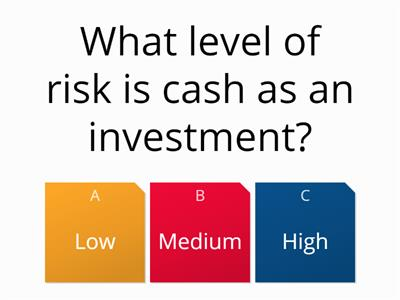Level of risk of assets classes