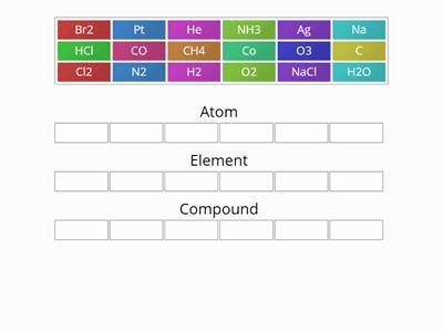 y10 Atom Element or Compound