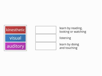 learning styles find keyword