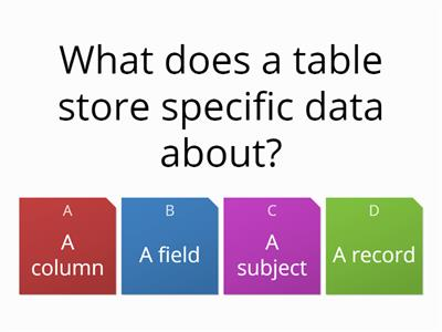 database theory questions year 11