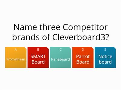 Cleverboard3 Quiz-Willy John Nsanja