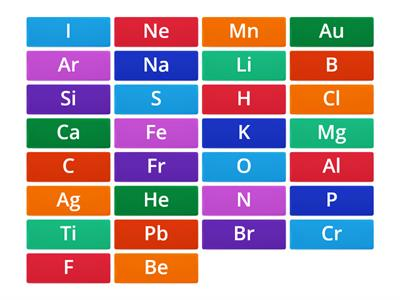 Periodic table atomic no. and name