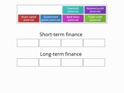 Short or Long Term Finance - Category Quiz