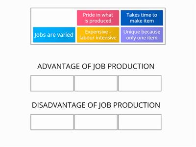 Job Production - + or -