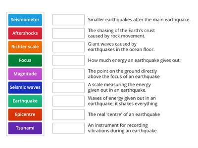 earthquake definitions