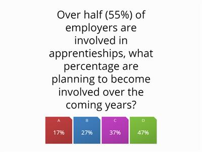 CBI Education and Skills Survey May 2011