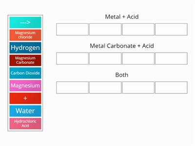 Metal or carbonate reactions