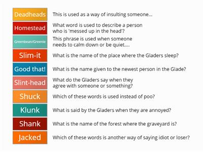 The Maze Runner Slang