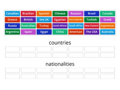 right on unıt 1 countries and nationalities grouping