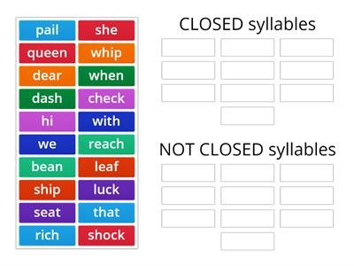 Closed VS not closed Syllables