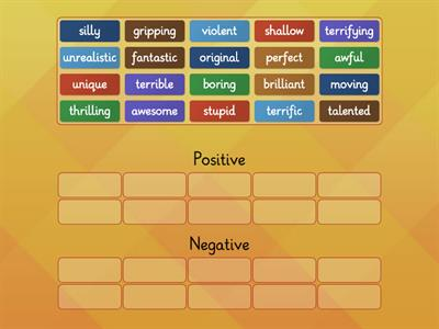 Positive and negative characteristics