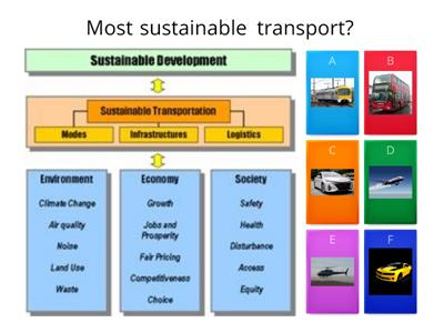 Most sustainable? 7m