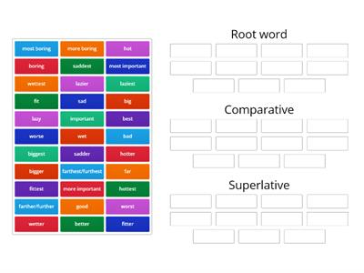 T3 Comparatives and Superlative  spellings