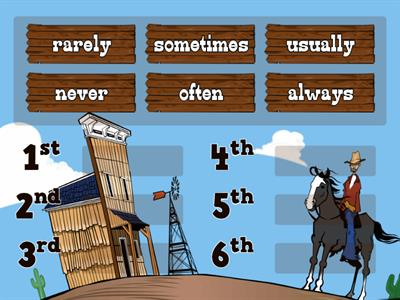 Adverbs of Frequency (rank order)