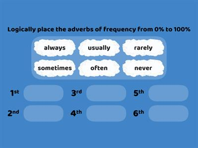 51 Adverbs of frequency