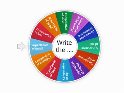 Comparatives and superlatives wheel