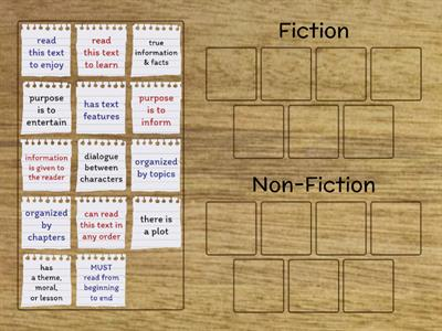 Fiction vs. Non-Fiction Characteristics