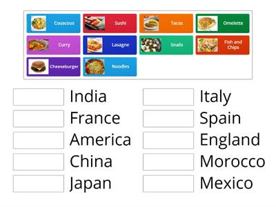 2c Food and Countries