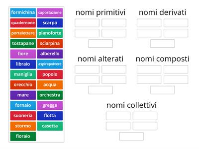 Copia di Nomi primitivi, derivati, alterati, composti e collettivi