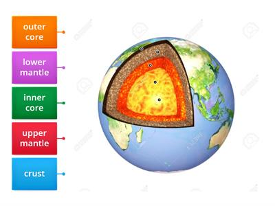 label earth structure