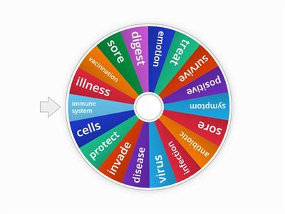 spin the wheel and say