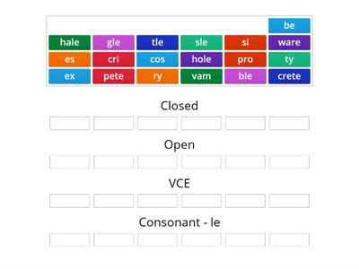 Closed, Open, Vce, Cle syllable sort