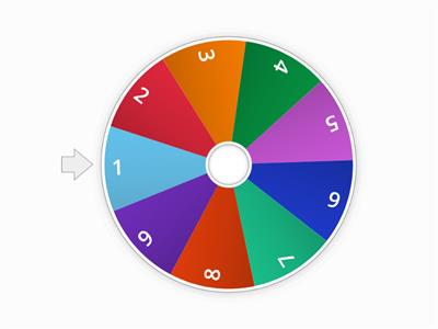 Wheel for social questions