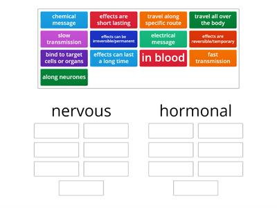 comparing nervous and hormonal communication