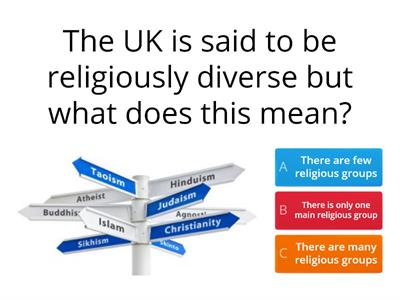 Religions in the UK