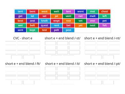 CVC short vowel /e/ + end blends sort!