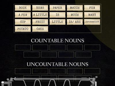 COUNTABLE/ UNCOUNTABLE RULES