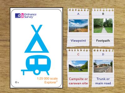 Ordnance Survey Map Symbols 1