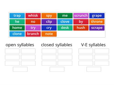 Syllable type sort