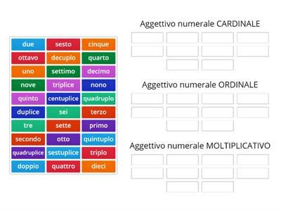 Classificazione dell`Aggettivo numerale - part. prima (ord.-card.-molt.)