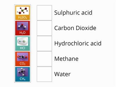 Chemical symbols and structure (BTEC 1.1 3.3)