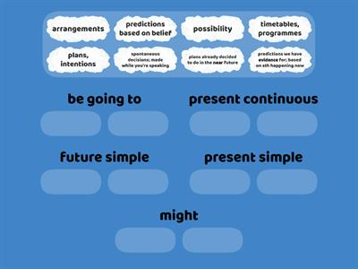 Present continuous, be going to, future simple