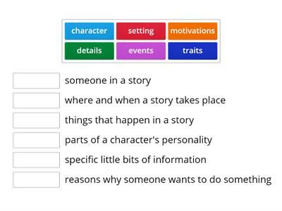 Reading comprehension vocabulary