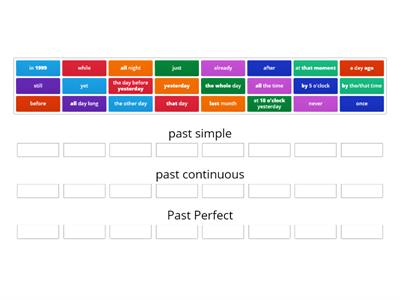 Past Simple/Past Continuous/Past Perfect