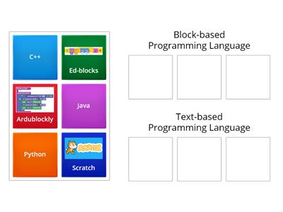 Types of Programming Languages