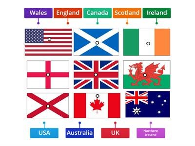 flags english-speaking countries